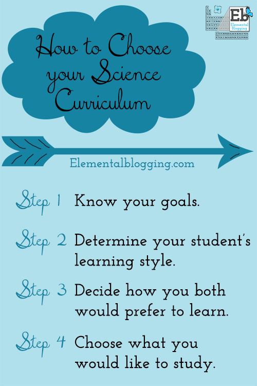 How to choose science curriculum | Elemental Blogging