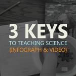 The Three Keys to Teaching Science {Infograph & Video}