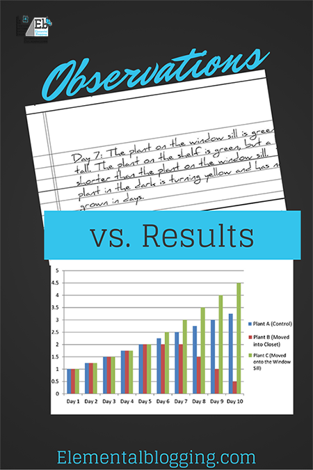 Observations vs. Results | Homeschool Science Corner