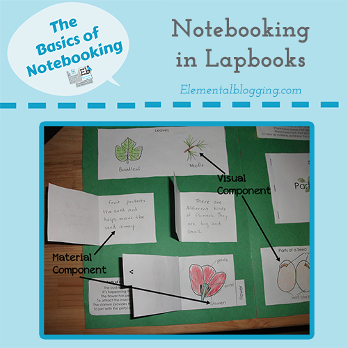 The Basics of Notebooking - what notebooking looks like in lapbooks | Elemental Blogging