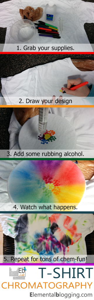 1. Grab your supplies - 2. Draw your design. - 3. Add some rubbing alcohol. - 4. Watch what happens. - 5. Repeat for tons of chemistry fun! {T-Shirt Chromatography - Elemental blogging}